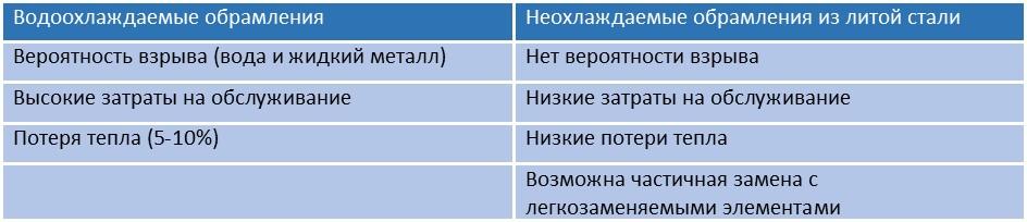 tabel-ru