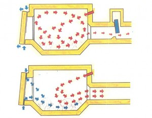 schema-ovendruk-regeling
